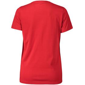 Maloja HaldeM. T-Shirt Women, red poppy